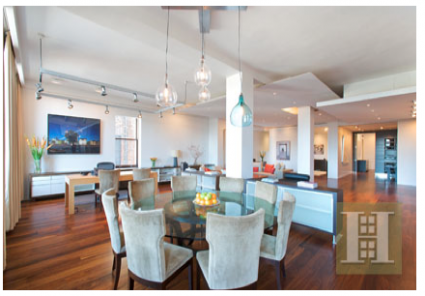 Halstead Realty in Collaboration with Richard Orensetin